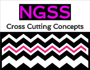 NGSS Cross Cutting Concepts - Classroom Signs / Posters