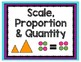NGSS Crosscutting Concepts Classroom Science Posters - Elementary