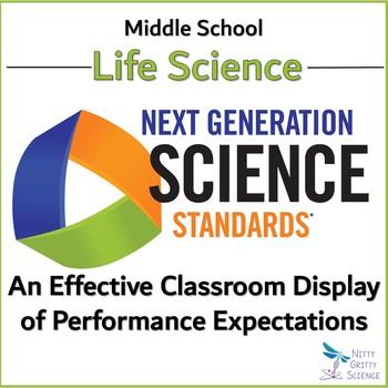 Next Generation Science Standards:  MS LIFE SCIENCE Organizer
