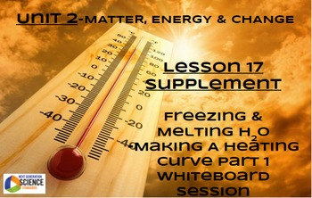 NGSS/STEM Lesson 17 HW Supplement-Making A Heating Curve
