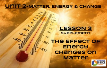 NGSS/STEM Lesson 3 Supplement--The Effects of Energy Chang