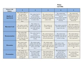 NGSS Science Lab Rubric