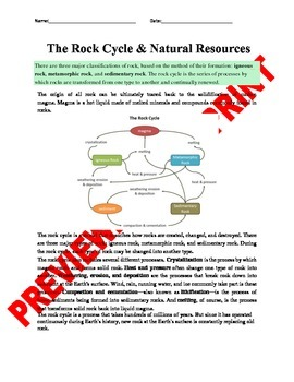 NGSS: The Rock Cycle & Natural Resources- Guided Notes, As