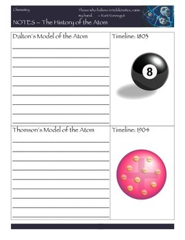 NOTES - The History of the Atom