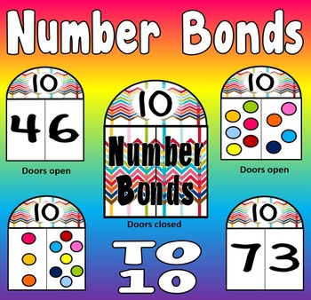 NUMBER BONDS CARDS TO 10 - RESOURCES MATHS NUMERACY DISPLA