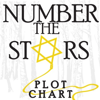 NUMBER THE STARS Plot Chart Organizer Diagram Arc - Freyta