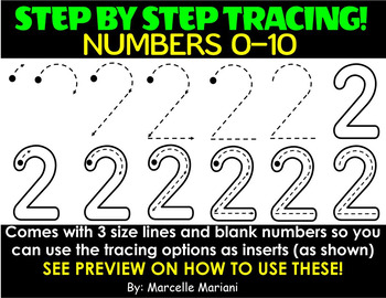 NUMBER TRACING CLIP ART- STEP BY STEP CORRECT NUMBER FORMA
