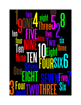 NUMBERS 1 THROUGH 10 - WORDLE POSTER - BLACK WITH COLOR