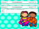 NWEA- Kindergarten Reading Helper-Comprehension