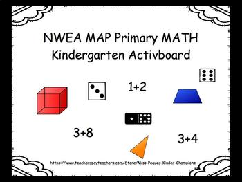 NWEA MAP PRIMARY Kindergarten Rit 130-170