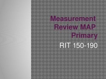 NWEA Math Measurement DesCartes Vocabulary Primary MAP Review