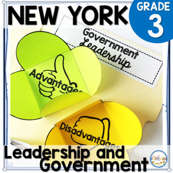 NYS Grade 3 SS Inquiry: Leadership and Government
