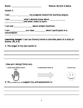 NYS Grade 4 ELA Module 3A Unit 2 Notes