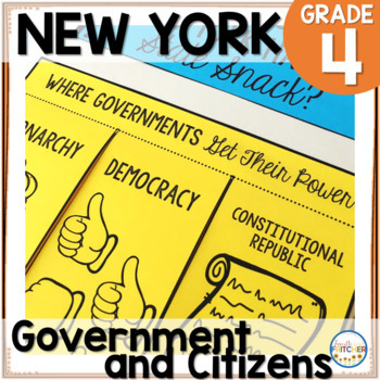 NYS Grade 4 SS Inquiry: Government and Citizens