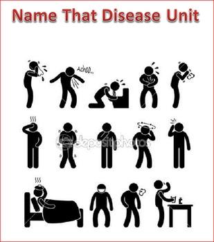Name That Disease Unit