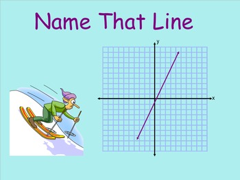 Name That Line Interactive Response Activity