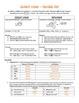 Naming Acids Note and Worksheet