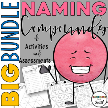 Naming Compounds BIG Bundle of Ionic, Covalent, and Acidic