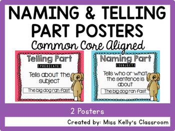 Naming & Telling Part Posters (Common Core Aligned)