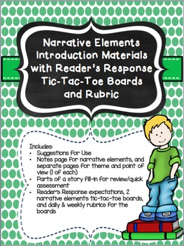 Narrative Elements Introduction with Reader's Response Tic