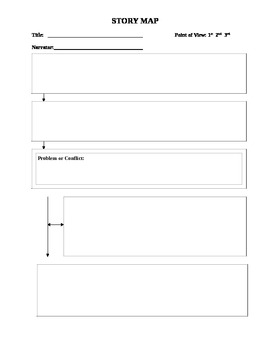 Narrative Elements Story Map Graphic Organizer