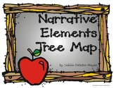 Reading Comp.: Narrative Elements Tree Map