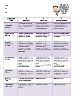 Narrative Essay Writing Rubric aligned to CCSS