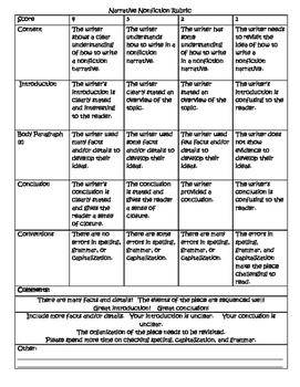 Common Core Aligned Narrative Nonfiction Rubric