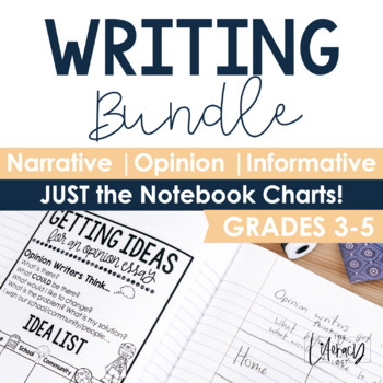 Narrative, Opinion, & Informational Writing Bundle-JUST th