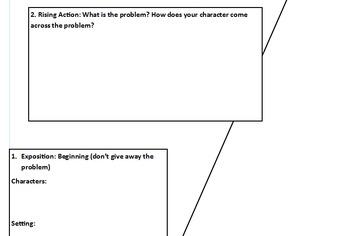 Narrative Planning Plot Chart