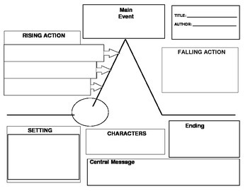 Narrative Planning Tool