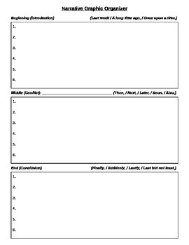 Narrative Rubric and Organizer (3-Paragraphs)