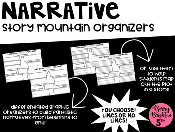 "Narrative ""STORY"" Map"
