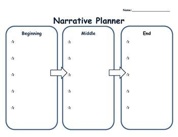 Narrative / Story Planner