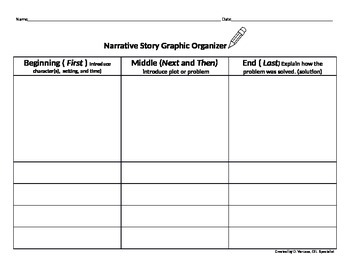 Narrative Story Structure Graphic Organizer