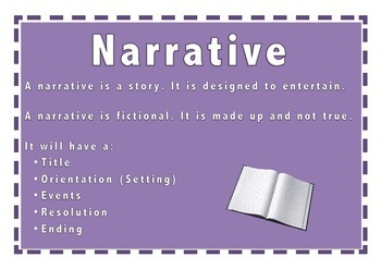 Narrative Text Type Poster
