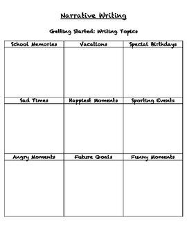 Narrative Writing Brainstorming Worksheet