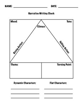 Narrative Writing Check Graphic Organizer