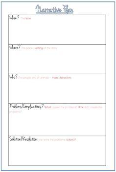 Narrative Writing/ Creative Writing Planner Template
