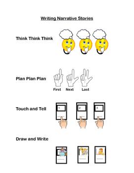 Narrative Writing Kindergarten Tool