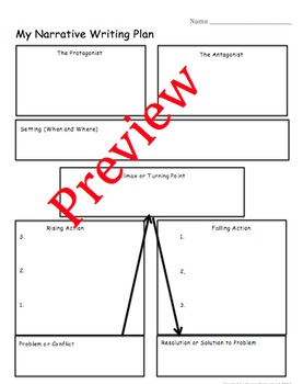 Narrative Writing Organizer With Protagonist/Antagonist ~S