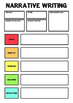 Narrative Writing Planning Template / Graphic Organiser