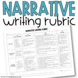 Narrative Writing Rubric, Upper & Middle Grades