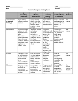 Narrative paragraph writing rubric