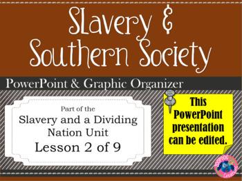 Nat Turner's Rebellion - Slave Codes