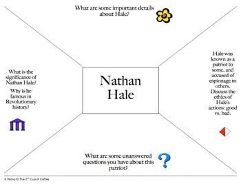 Nathan Hale Depth and Complexity Frame