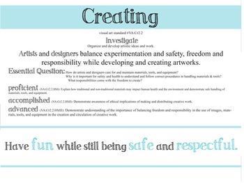 National Art Education Standards: HS Art, Creating Standar
