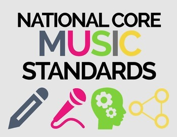 National Core Music Standards Posters