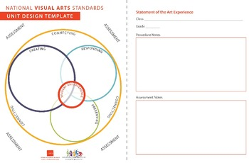 Art ... Free! National Core Visual Arts Standards for 2014