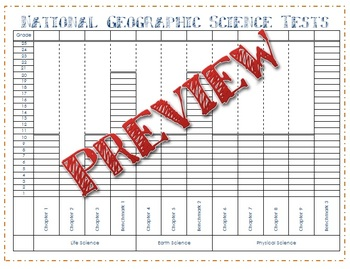 National Geographic Test Graph